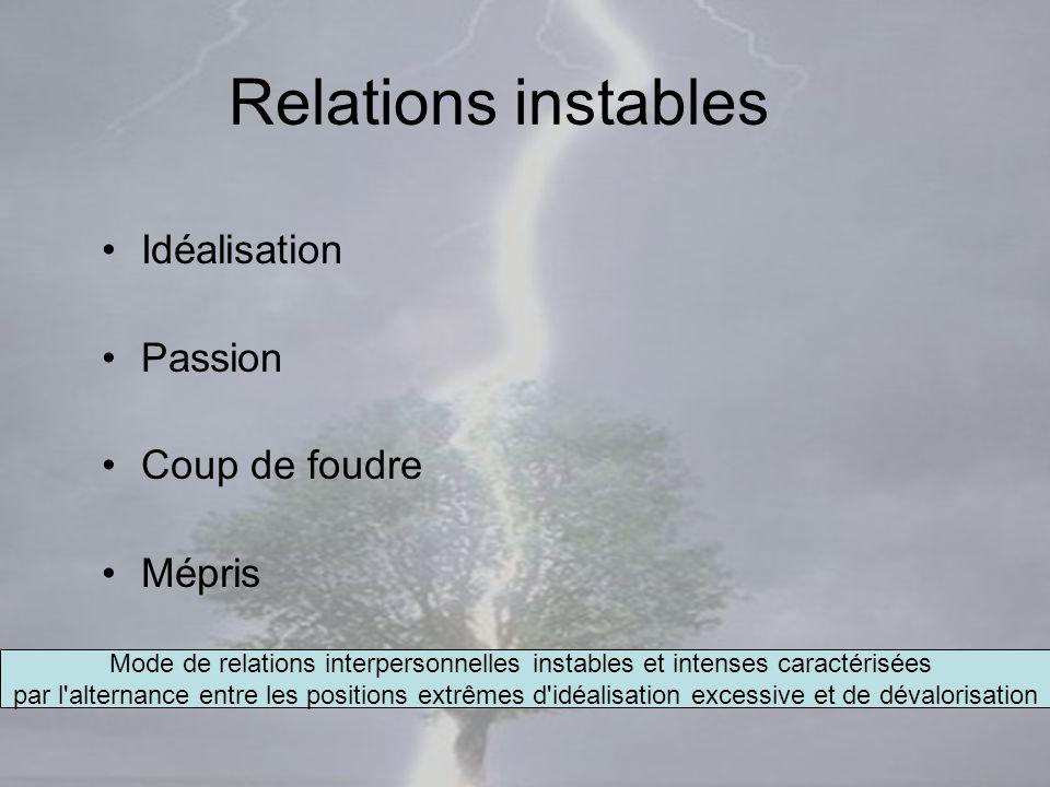 Mars 2012Trouble de personnalité borderline8 Relations instables Idéalisation Passion Coup de foudre Mépris Mode de relations interpersonnelles instab