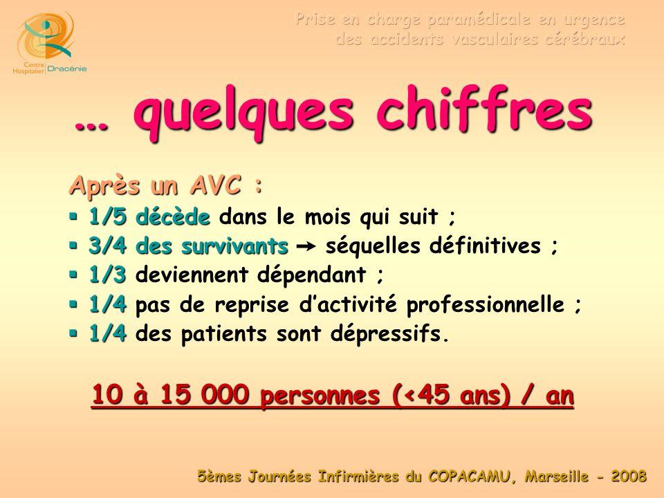5èmes Journées Infirmières du COPACAMU, Marseille - 2008 Les différents types 80 % ischémiques 80 % = ischémiques ; 15 % hémorragiques 15 % = hémorragiques ; 5 % embolies cérébrales 5 % = embolies cérébrales ; Cas particulier AIT Cas particulier : lAIT.
