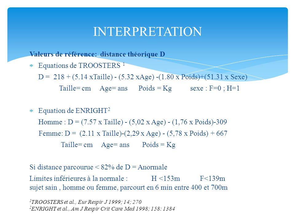 Valeurs de référence: distance théorique D Equations de TROOSTERS 1 D = 218 + (5.14 xTaille) - (5.32 xAge) -(1.80 x Poids)+(51.31 x Sexe) Taille= cm A