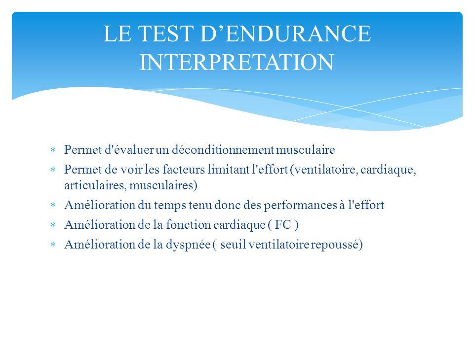 Permet d'évaluer un déconditionnement musculaire Permet de voir les facteurs limitant l'effort (ventilatoire, cardiaque, articulaires, musculaires) Am