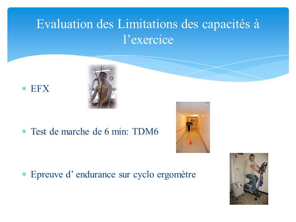 EFX Test de marche de 6 min: TDM6 Epreuve d endurance sur cyclo ergomètre Evaluation des Limitations des capacités à lexercice