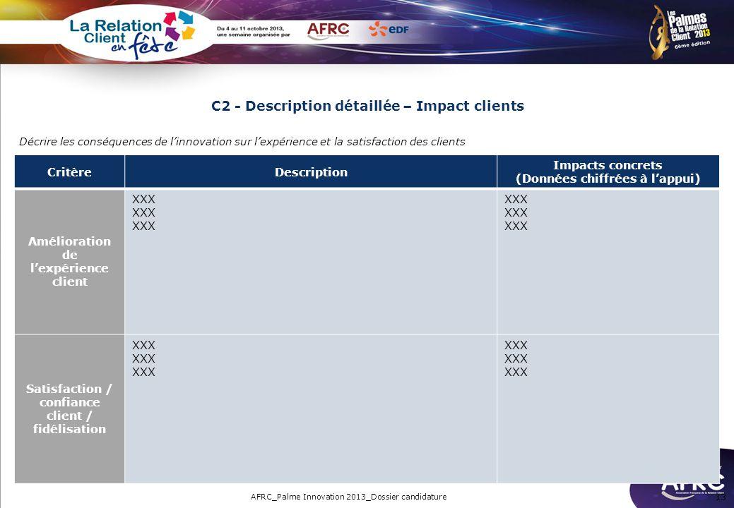 C2 - Description détaillée – Impact clients CritèreDescription Impacts concrets (Données chiffrées à lappui) Amélioration de lexpérience client XXX Sa