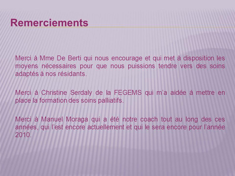 Remerciements Merci à Mme De Berti qui nous encourage et qui met à disposition les moyens nécessaires pour que nous puissions tendre vers des soins ad