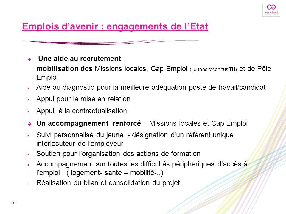 Emplois davenir : engagements de lEtat Une aide au recrutement mobilisation des Missions locales, Cap Emploi ( jeunes reconnus TH) et de Pôle Emploi A