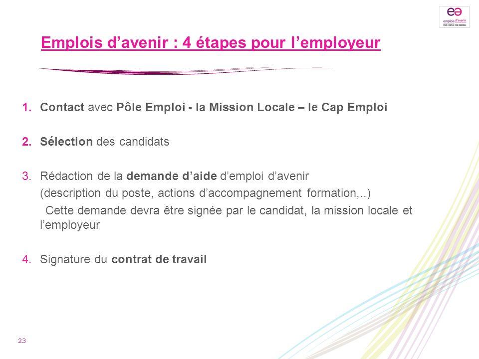 Emplois davenir : 4 étapes pour lemployeur 1. Contact avec Pôle Emploi - la Mission Locale – le Cap Emploi 2. Sélection des candidats 3. Rédaction de