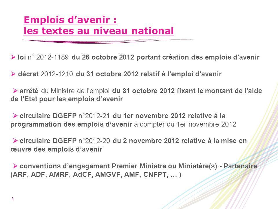 loi n° 2012-1189 du 26 octobre 2012 portant création des emplois d'avenir décret 2012-1210 du 31 octobre 2012 relatif à l'emploi d'avenir arrêté du Mi