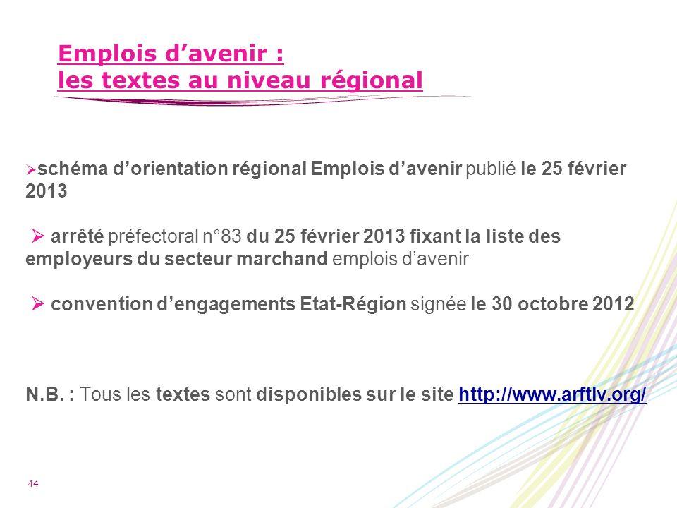 schéma dorientation régional Emplois davenir publié le 25 février 2013 arrêté préfectoral n°83 du 25 février 2013 fixant la liste des employeurs du se