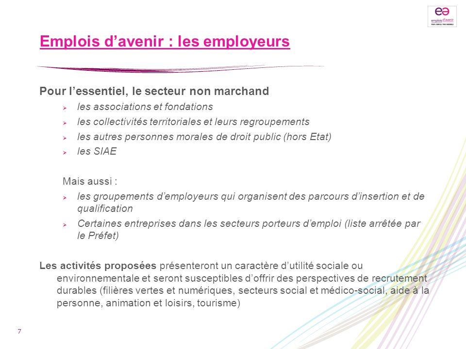 Emplois davenir : les employeurs Pour lessentiel, le secteur non marchand les associations et fondations les collectivités territoriales et leurs regr