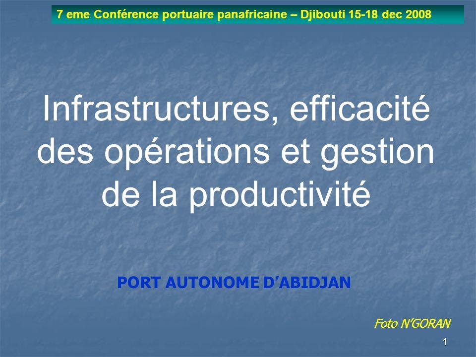 12 7 eme Conférence portuaire panafricaine – Djibouti 15-18 dec 2008 PORT AUTONOME DABIDJAN III Efficacité des opérations au Port dAbidjan Performances opérationnelles réalisées au port dAbidjan en 2007: Cadence de manutention des portiques (mouvements/heure) - Commerciale : 18,23 - Nette : 21,88 Taux de disponibilité des portiques : - Technique : 94,17 - Commerciale : 93,94 Cadence de manutention du vrac et sacherie (tonnes/jour) : 2000/3000