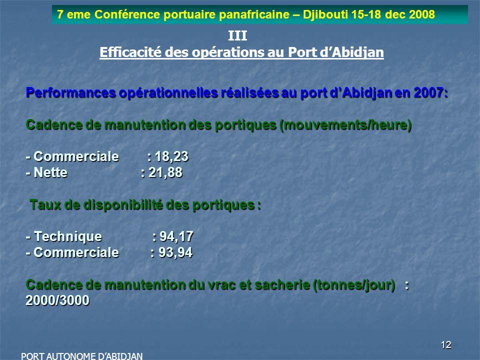 12 7 eme Conférence portuaire panafricaine – Djibouti 15-18 dec 2008 PORT AUTONOME DABIDJAN III Efficacité des opérations au Port dAbidjan Performance
