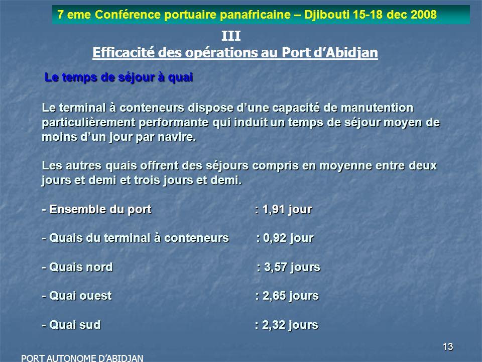 13 7 eme Conférence portuaire panafricaine – Djibouti 15-18 dec 2008 PORT AUTONOME DABIDJAN III Efficacité des opérations au Port dAbidjan Le temps de