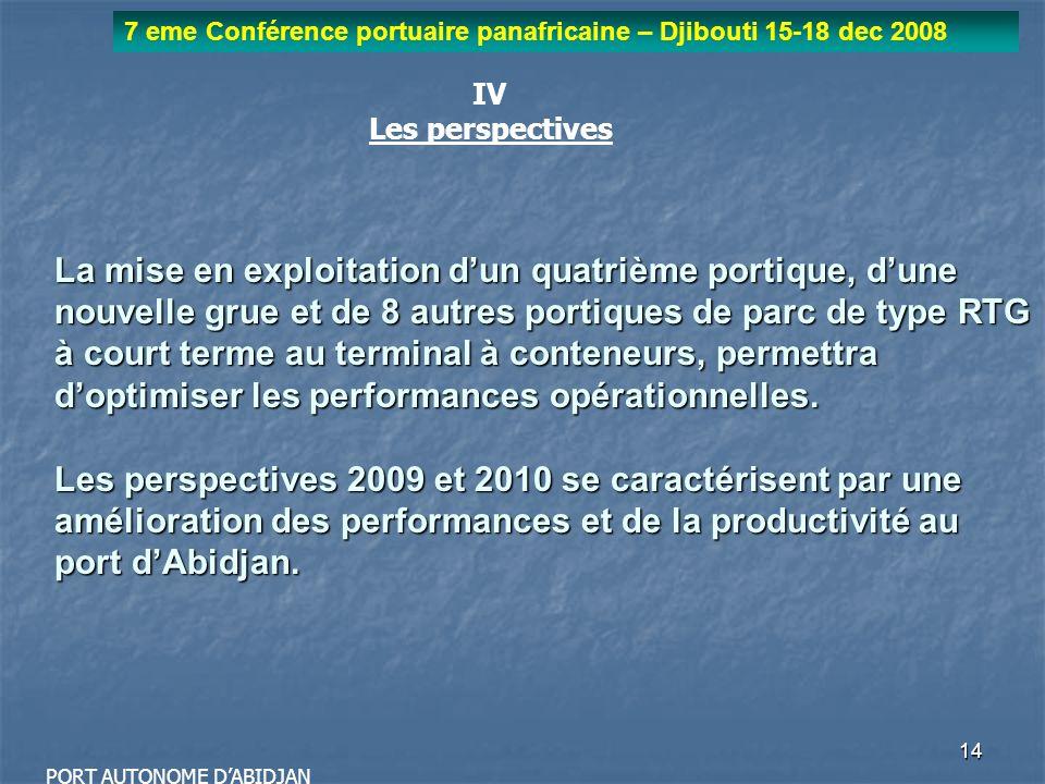 14 7 eme Conférence portuaire panafricaine – Djibouti 15-18 dec 2008 PORT AUTONOME DABIDJAN IV Les perspectives La mise en exploitation dun quatrième