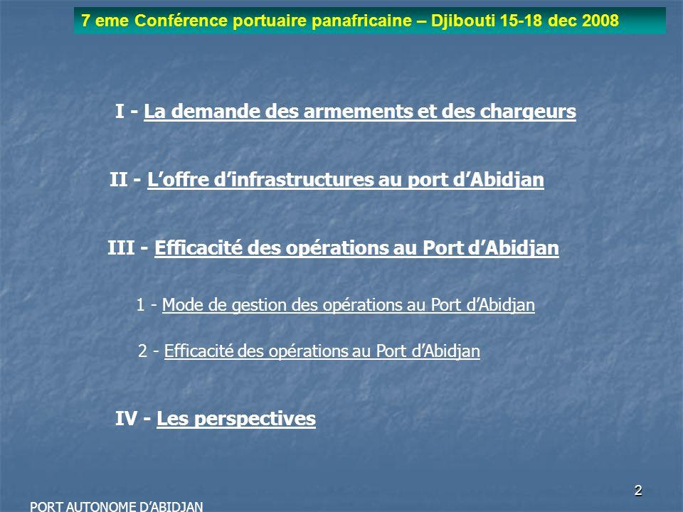13 7 eme Conférence portuaire panafricaine – Djibouti 15-18 dec 2008 PORT AUTONOME DABIDJAN III Efficacité des opérations au Port dAbidjan Le temps de séjour à quai Le terminal à conteneurs dispose dune capacité de manutention particulièrement performante qui induit un temps de séjour moyen de moins dun jour par navire.