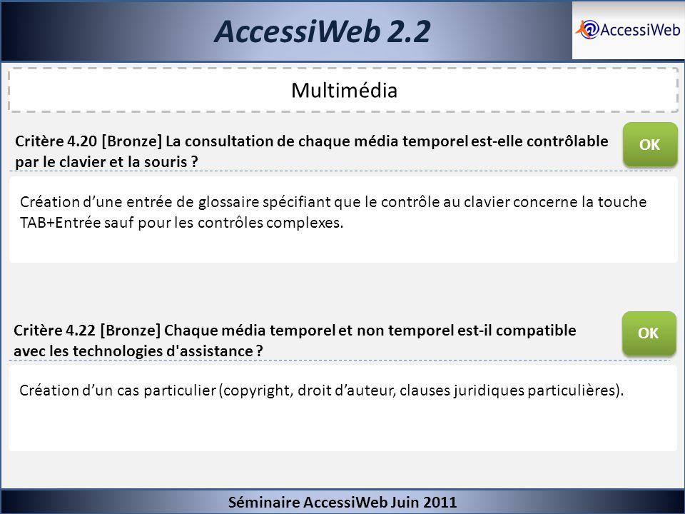 AccessiWeb 2.2 Séminaire AccessiWeb Juin 2011 Multimédia Critère 4.20 [Bronze] La consultation de chaque média temporel est-elle contrôlable par le cl