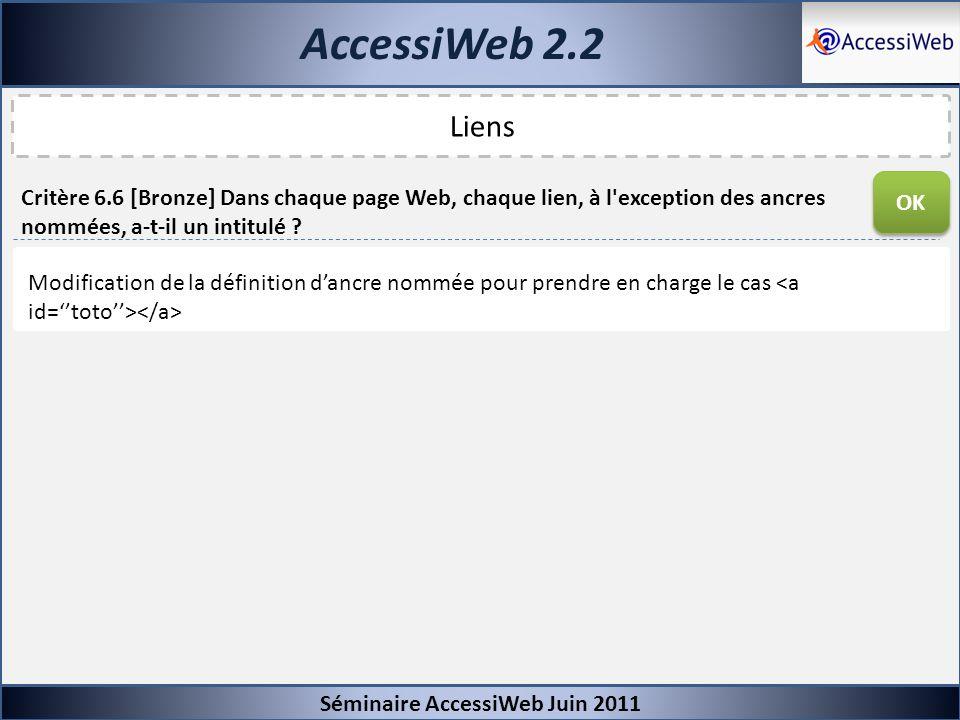 AccessiWeb 2.2 Séminaire AccessiWeb Juin 2011 Liens Critère 6.6 [Bronze] Dans chaque page Web, chaque lien, à l'exception des ancres nommées, a-t-il u
