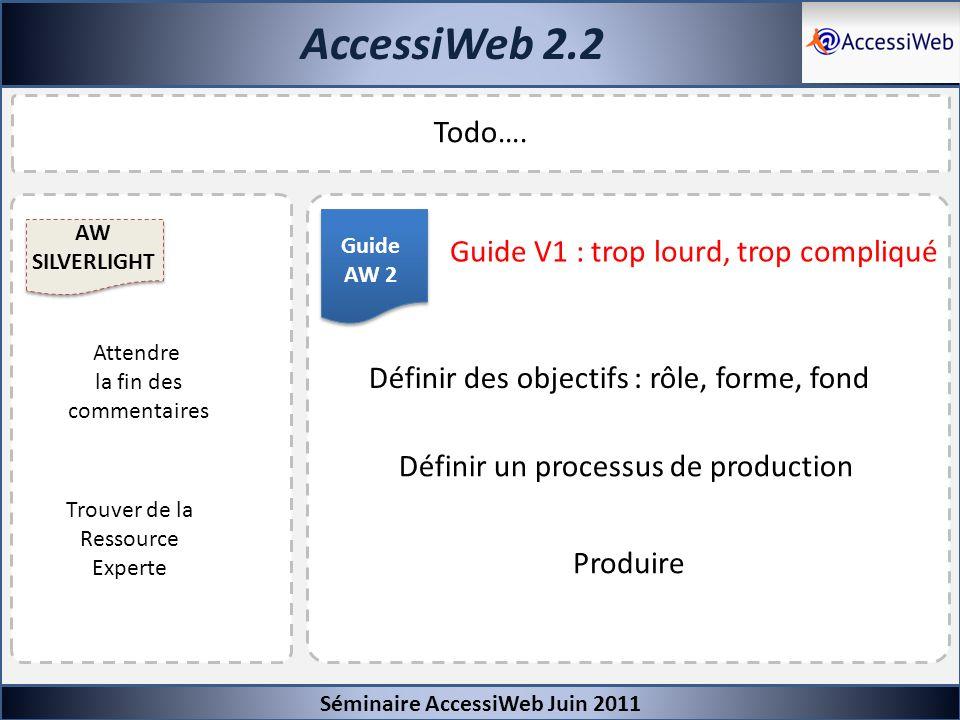 AccessiWeb 2.2 Séminaire AccessiWeb Juin 2011 AW SILVERLIGHT Todo…. Attendre la fin des commentaires Trouver de la Ressource Experte Guide AW 2 Guide