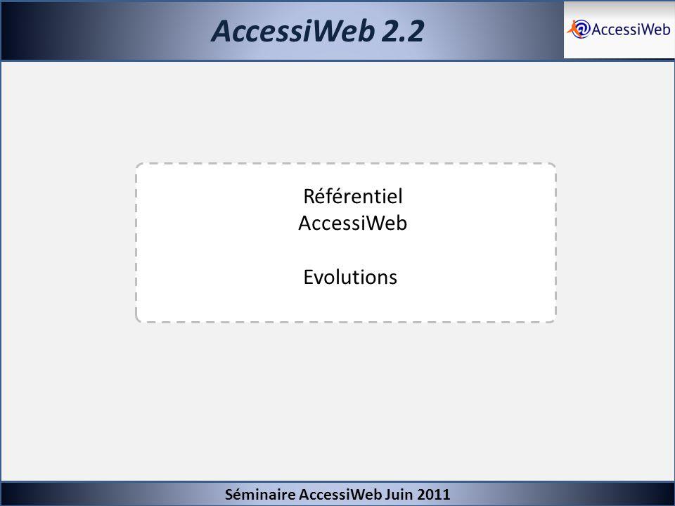 AccessiWeb 2.2 Séminaire AccessiWeb Juin 2011 Référentiel AccessiWeb Evolutions