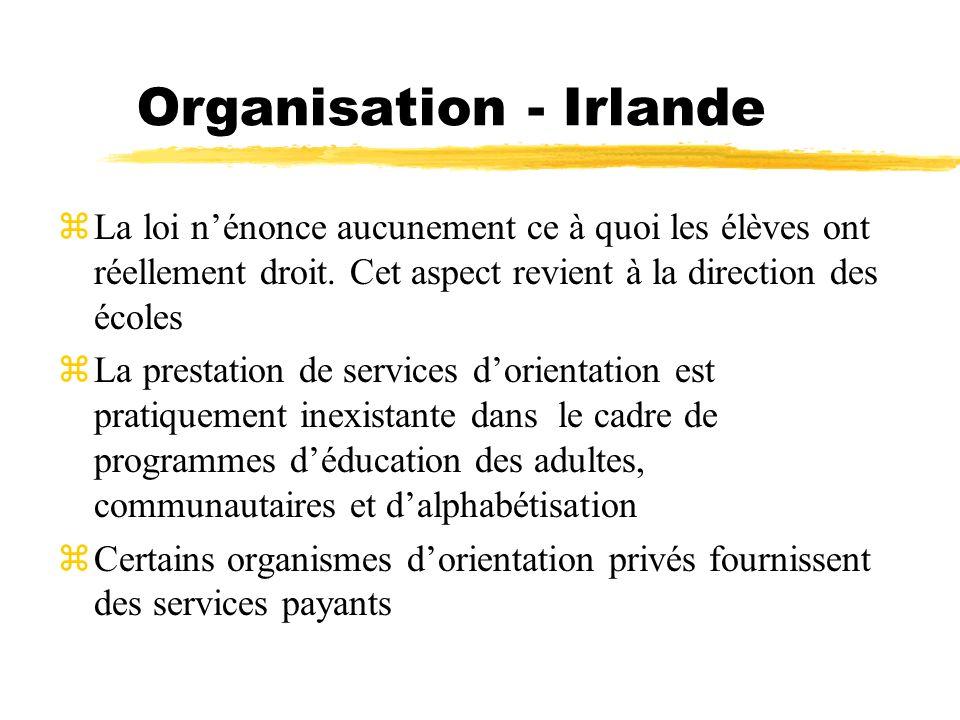 Organisation - Irlande zLa loi nénonce aucunement ce à quoi les élèves ont réellement droit. Cet aspect revient à la direction des écoles zLa prestati