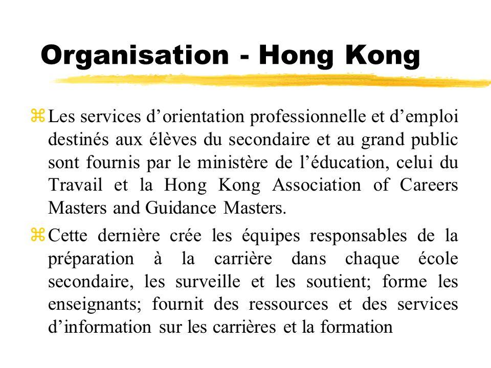 Organisation - Hong Kong zLes services dorientation professionnelle et demploi destinés aux élèves du secondaire et au grand public sont fournis par l