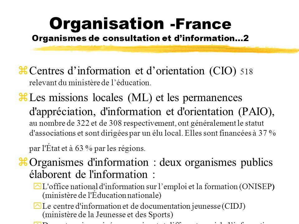 Organisation -France Organismes de consultation et dinformation…2 zCentres dinformation et dorientation (CIO) 518 relevant du ministère de léducation.