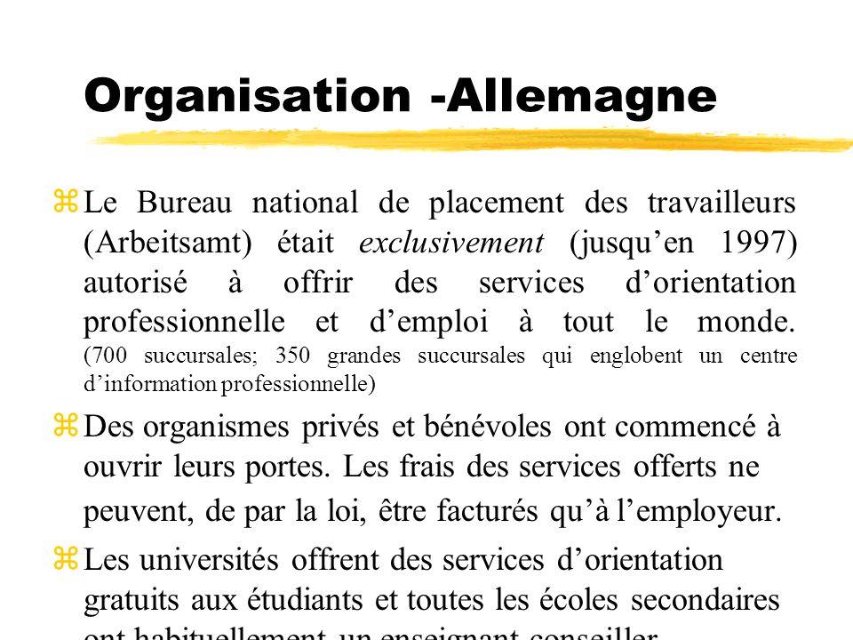 Organisation -Allemagne zLe Bureau national de placement des travailleurs (Arbeitsamt) était exclusivement (jusquen 1997) autorisé à offrir des servic