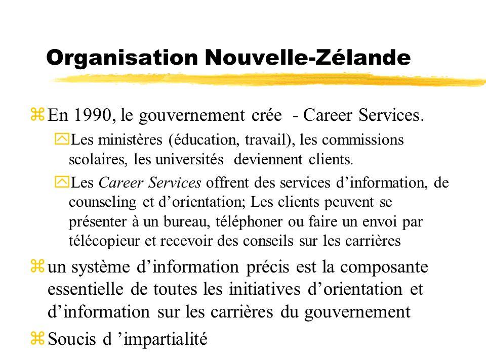 Organisation Nouvelle-Zélande zEn 1990, le gouvernement crée - Career Services. yLes ministères (éducation, travail), les commissions scolaires, les u