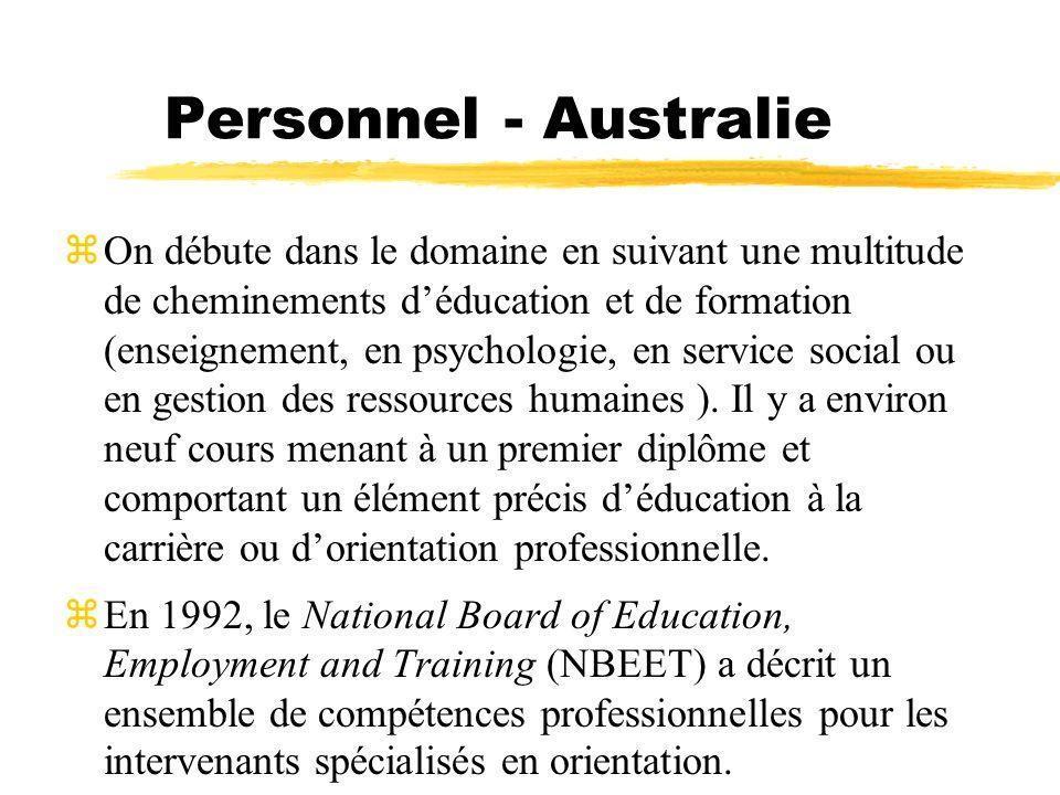 Personnel - Australie zOn débute dans le domaine en suivant une multitude de cheminements déducation et de formation (enseignement, en psychologie, en