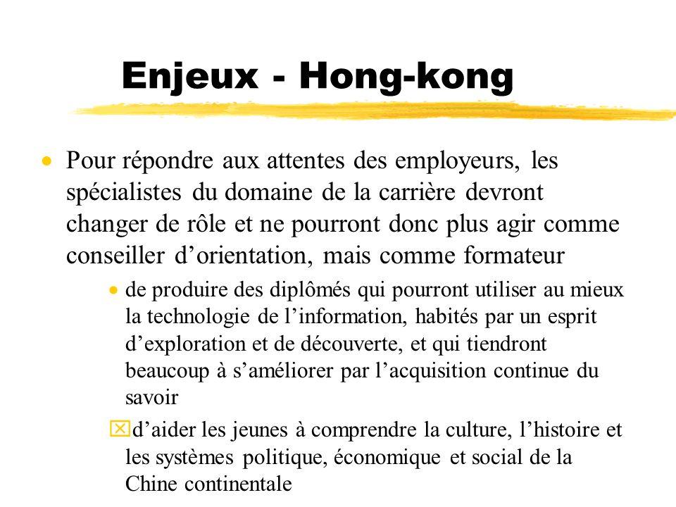 Enjeux - Hong-kong Pour répondre aux attentes des employeurs, les spécialistes du domaine de la carrière devront changer de rôle et ne pourront donc p