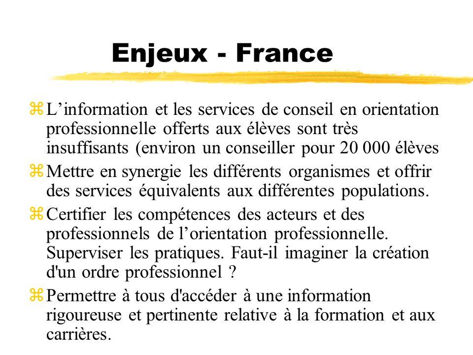 Enjeux - France zLinformation et les services de conseil en orientation professionnelle offerts aux élèves sont très insuffisants (environ un conseill