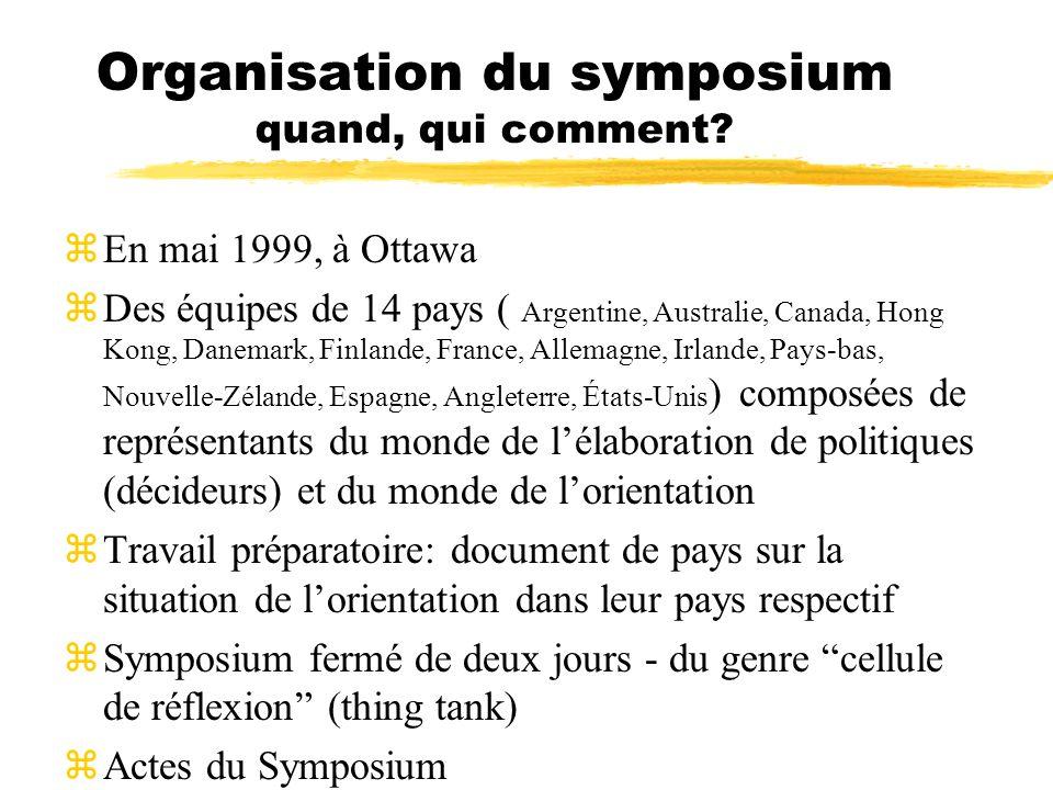 Organisation du symposium quand, qui comment? zEn mai 1999, à Ottawa Des équipes de 14 pays ( Argentine, Australie, Canada, Hong Kong, Danemark, Finla