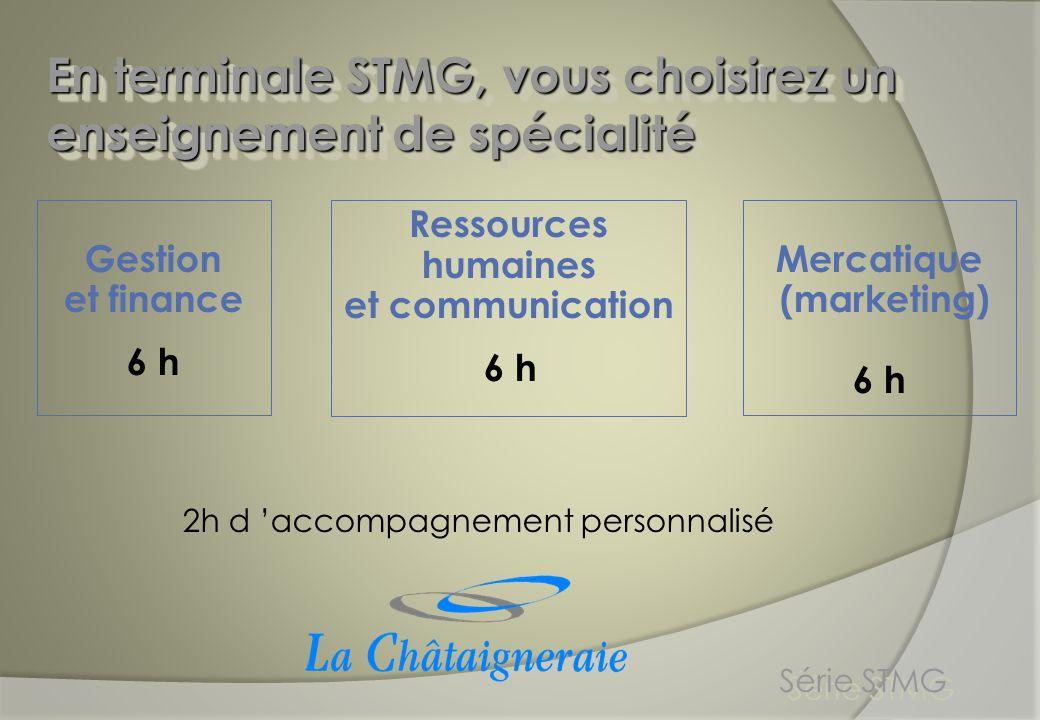 Ressources humaines et communication 6 h En terminale STMG, vous choisirez un enseignement de spécialité Mercatique (marketing) 6 h Gestion et finance