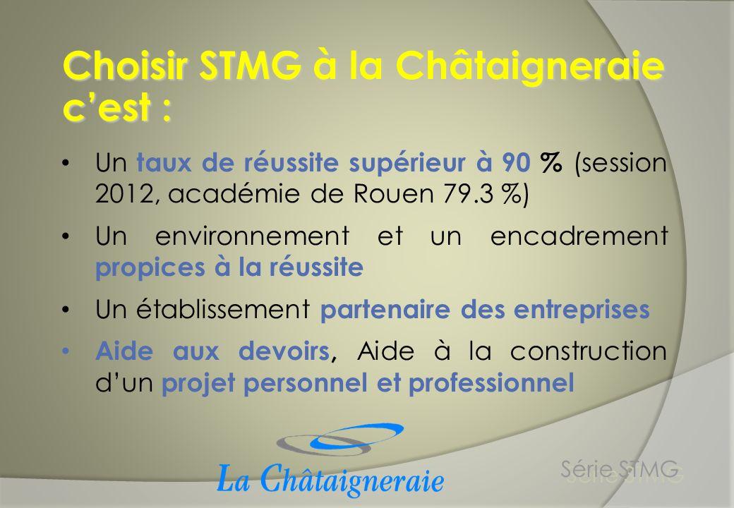 Choisir STMG à la Châtaigneraie cest : Série STMG Un taux de réussite supérieur à 90 % (session 2012, académie de Rouen 79.3 %) Un environnement et un