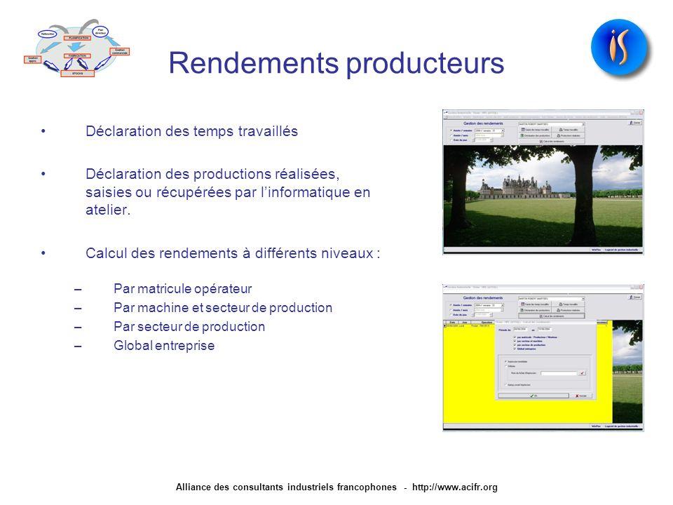 Rendements producteurs Déclaration des temps travaillés Déclaration des productions réalisées, saisies ou récupérées par linformatique en atelier. Cal