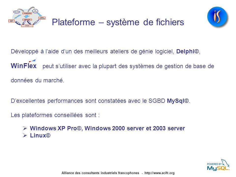 Plateforme – système de fichiers Développé à laide dun des meilleurs ateliers de génie logiciel, Delphi©, WinFlex peut sutiliser avec la plupart des s