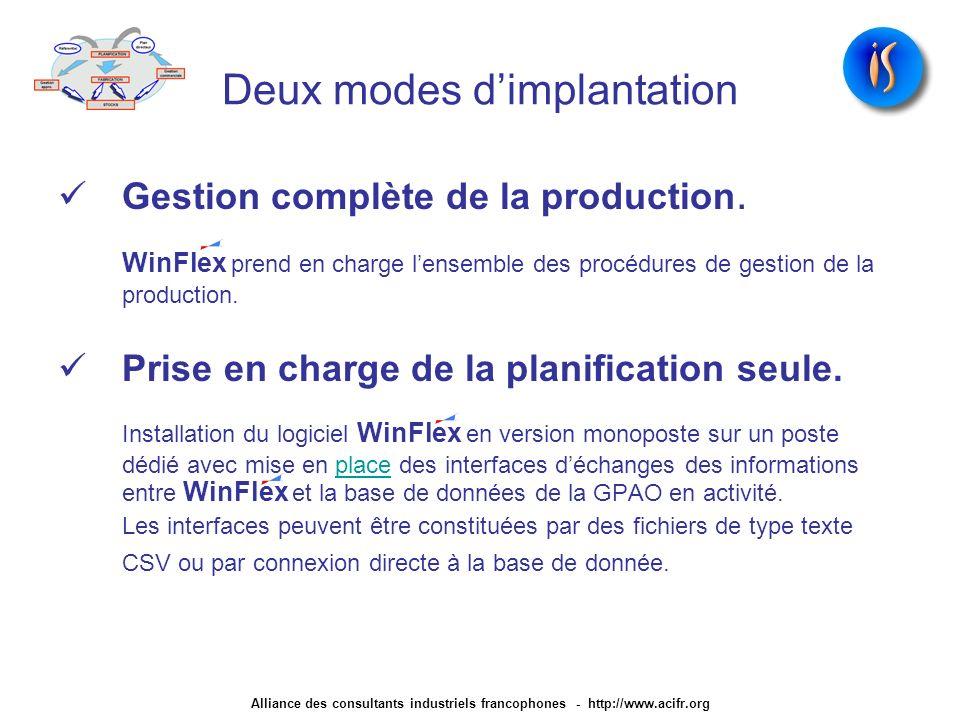 Deux modes dimplantation Gestion complète de la production. WinFlex prend en charge lensemble des procédures de gestion de la production. Prise en cha