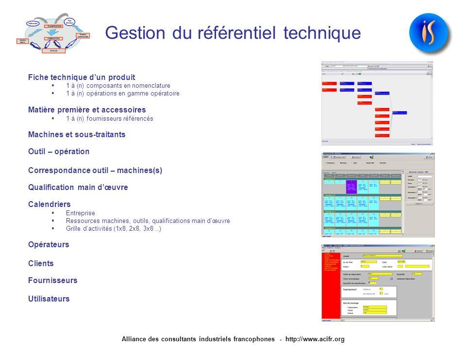 Gestion du référentiel technique Fiche technique dun produit 1 à (n) composants en nomenclature 1 à (n) opérations en gamme opératoire Matière premièr