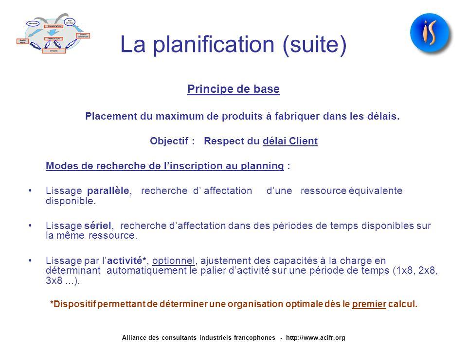 La planification (suite) Principe de base Placement du maximum de produits à fabriquer dans les délais. Objectif : Respect du délai Client Modes de re