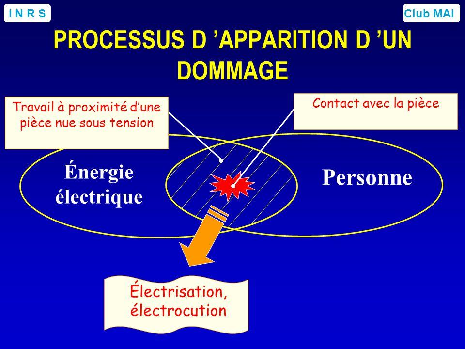 Club MAII N R S Énergie électrique Personne Contact avec la pièce Électrisation, électrocution Travail à proximité dune pièce nue sous tension PROCESS