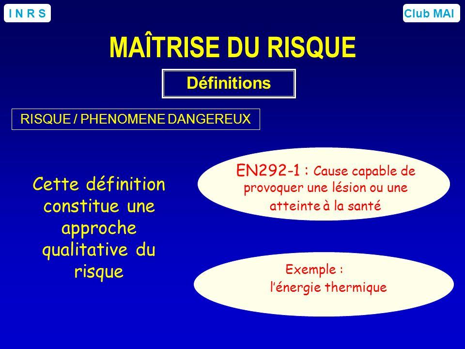 Club MAII N R S EN292-1 : Cause capable de provoquer une lésion ou une atteinte à la santé Exemple : lénergie thermique Cette définition constitue une