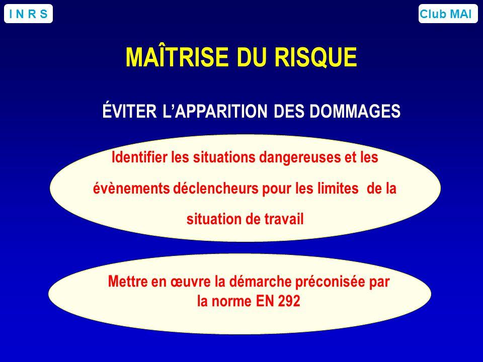 Club MAII N R S ÉVITER LAPPARITION DES DOMMAGES Mettre en œuvre la démarche préconisée par la norme EN 292 Identifier les situations dangereuses et le