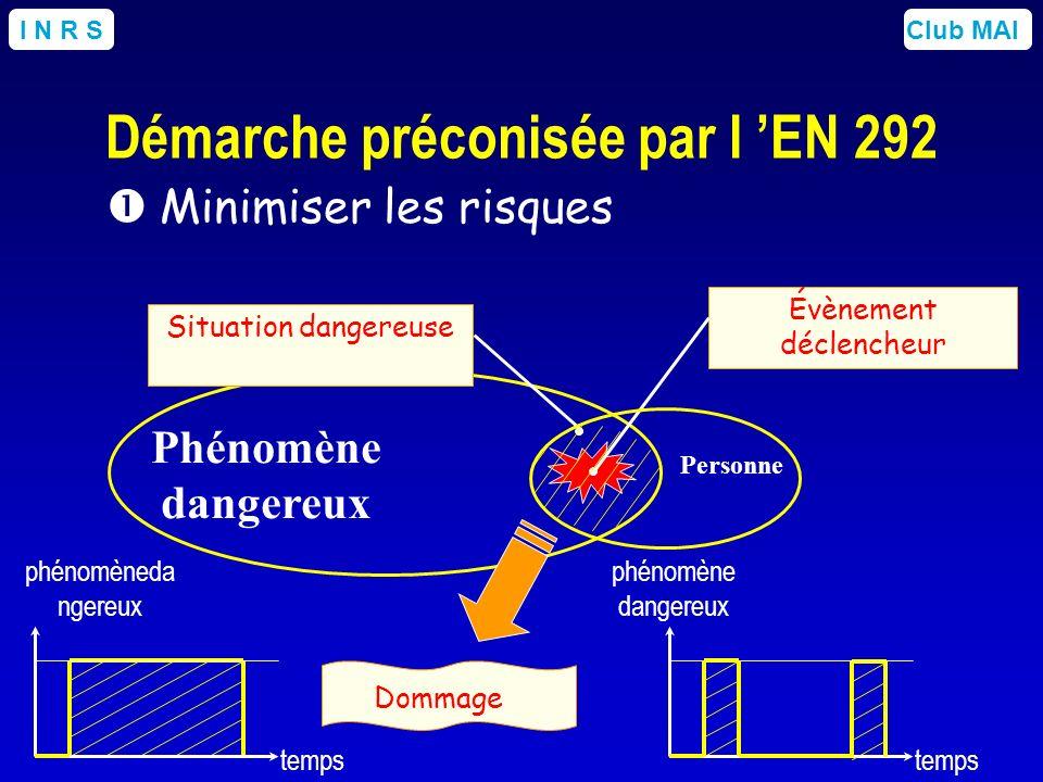 Club MAII N R S Phénomène dangereux Personne Évènement déclencheur Dommage Situation dangereuse Démarche préconisée par l EN 292 Minimiser les risques