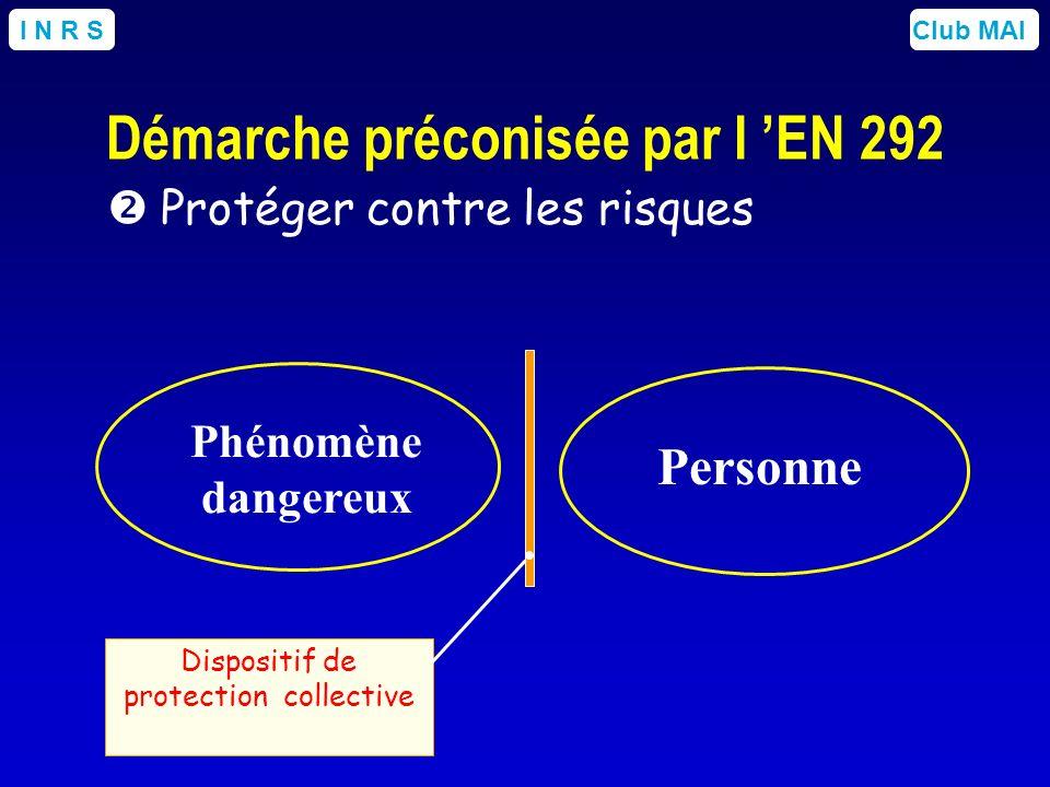 Club MAII N R S Protéger contre les risques Démarche préconisée par l EN 292 Phénomène dangereux Personne Évènement déclencheur Dommage Situation dang