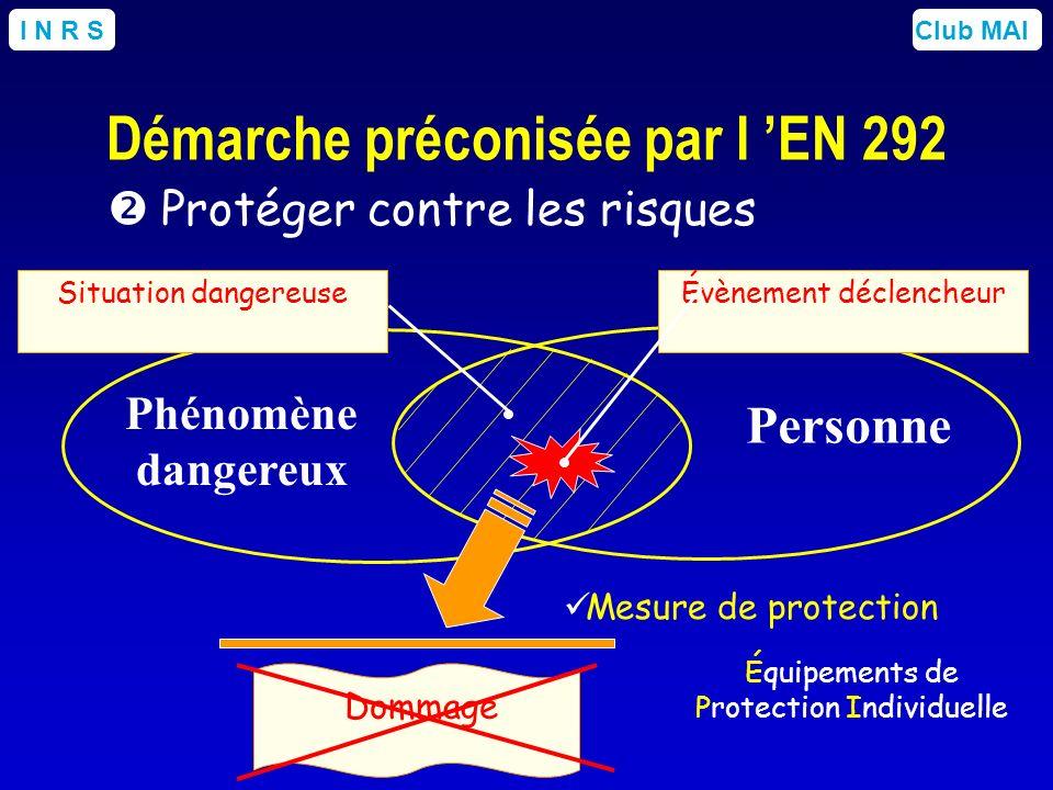Club MAII N R S Phénomène dangereux Personne Évènement déclencheur Dommage Situation dangereuse Mesure de protection Équipements de Protection Individ