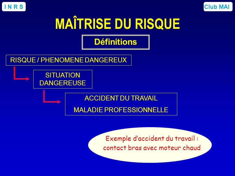 Club MAII N R S ACCIDENT DU TRAVAIL MALADIE PROFESSIONNELLE Exemple daccident du travail : contact bras avec moteur chaud MAÎTRISE DU RISQUE Définitio