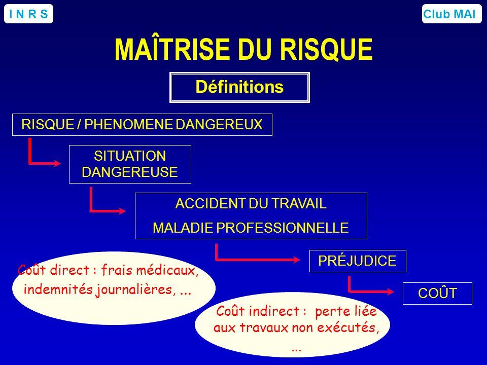 Club MAII N R S COÛT Coût direct : frais médicaux, indemnités journalières,... Coût indirect : perte liée aux travaux non exécutés,... MAÎTRISE DU RIS