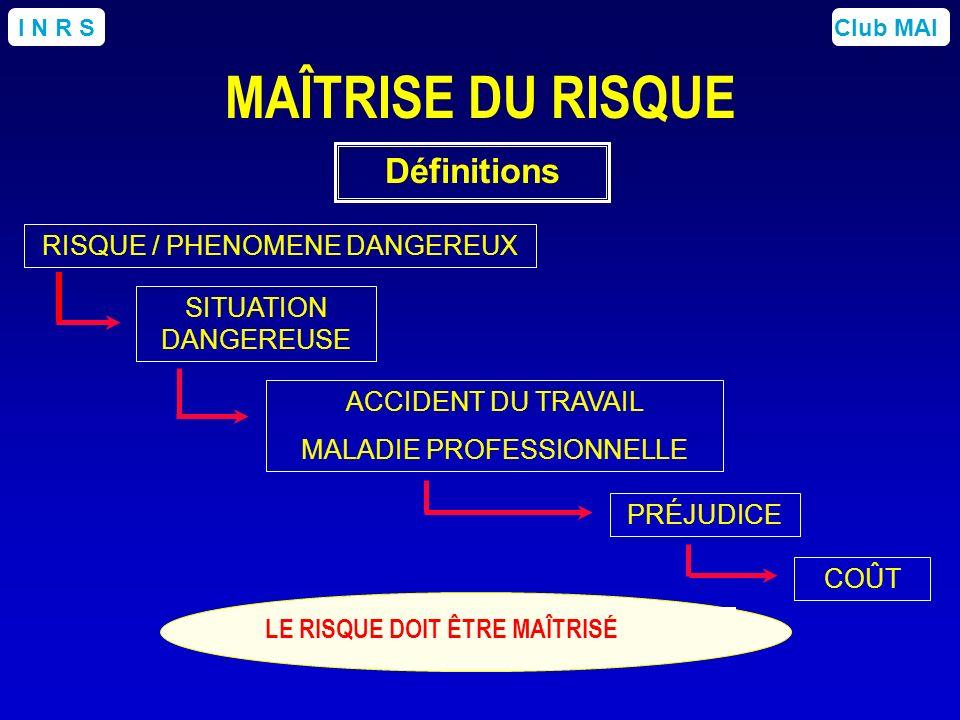 Club MAII N R S LE RISQUE DOIT ÊTRE MAÎTRISÉ MAÎTRISE DU RISQUE Définitions COÛT PRÉJUDICE ACCIDENT DU TRAVAIL MALADIE PROFESSIONNELLE SITUATION DANGE