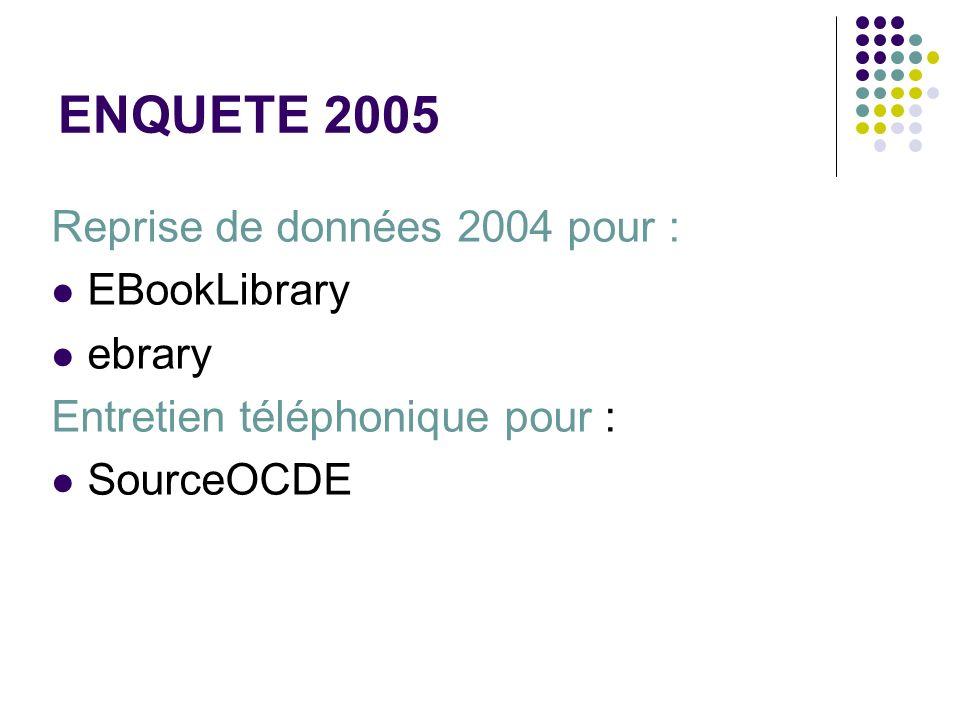 ENQUETE 2005 Reprise de données 2004 pour : EBookLibrary ebrary Entretien téléphonique pour : SourceOCDE