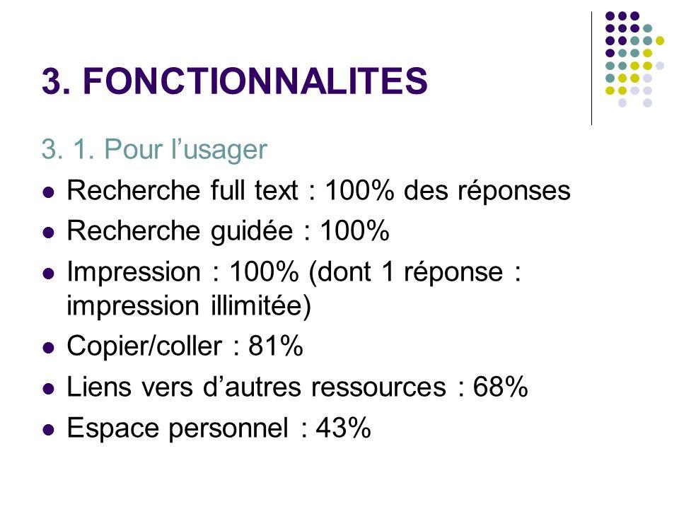 3. FONCTIONNALITES 3. 1. Pour lusager Recherche full text : 100% des réponses Recherche guidée : 100% Impression : 100% (dont 1 réponse : impression i