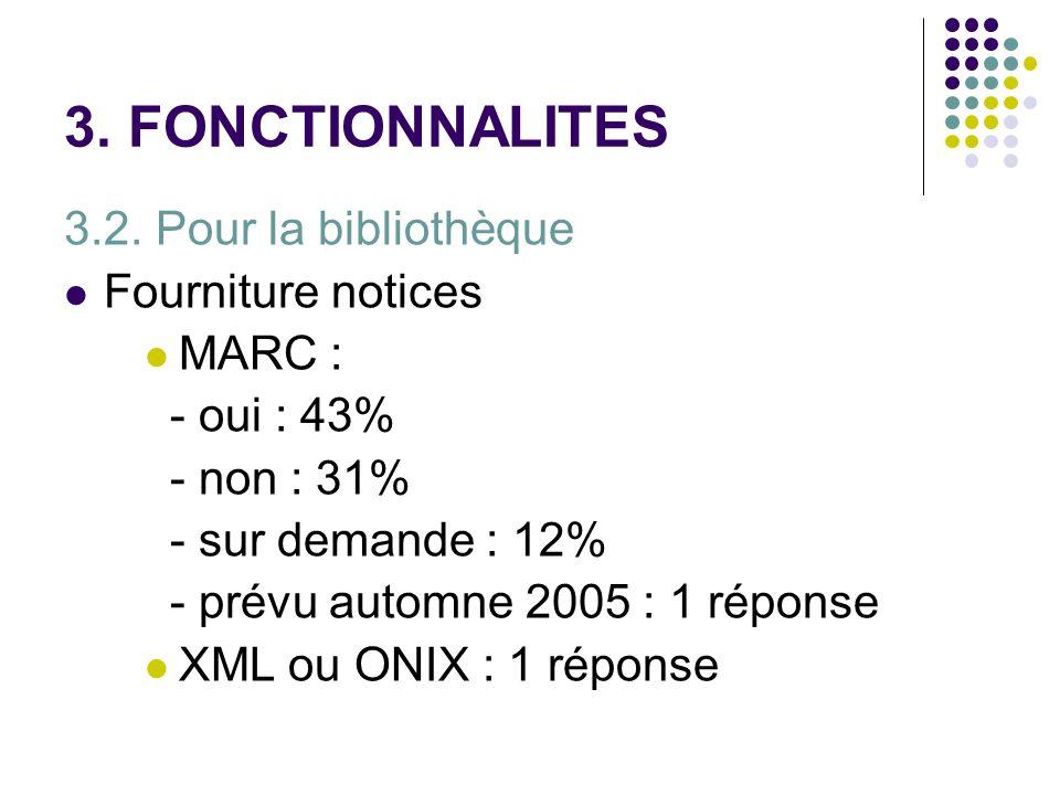 3. FONCTIONNALITES 3.2. Pour la bibliothèque Fourniture notices MARC : - oui : 43% - non : 31% - sur demande : 12% - prévu automne 2005 : 1 réponse XM