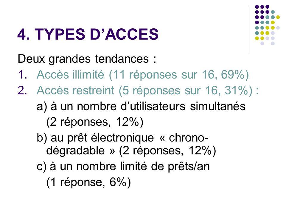4. TYPES DACCES Deux grandes tendances : 1.Accès illimité (11 réponses sur 16, 69%) 2.Accès restreint (5 réponses sur 16, 31%) : a) à un nombre dutili